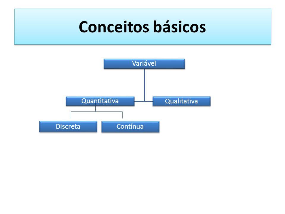 Distribuição de frequências para dados agrupados por intervalos Como determinar os intervalos de classe.