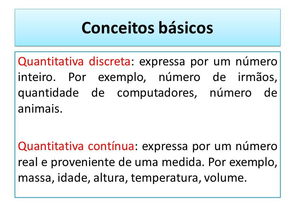 Conceitos básicos Quantitativa discreta: expressa por um número inteiro.