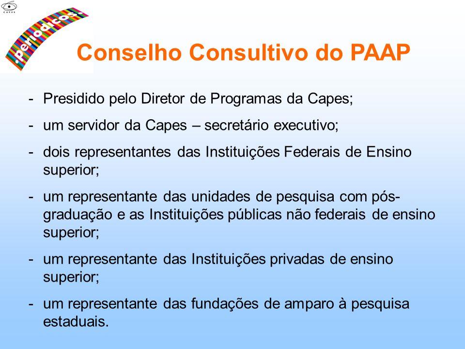 Conselho Consultivo do PAAP -Presidido pelo Diretor de Programas da Capes; -um servidor da Capes – secretário executivo; -dois representantes das Inst