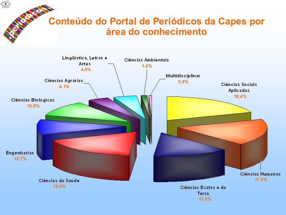 Conteúdo do Portal de Periódicos da Capes por área do conhecimento