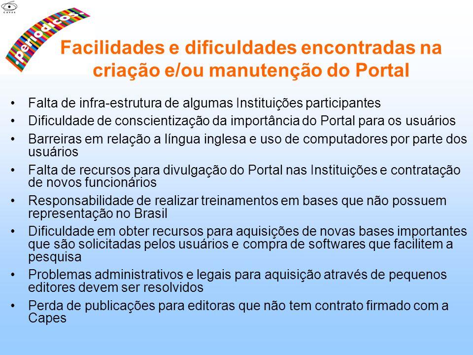 Facilidades e dificuldades encontradas na criação e/ou manutenção do Portal Falta de infra-estrutura de algumas Instituições participantes Dificuldade