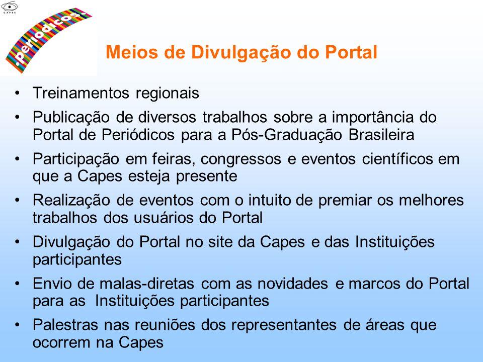 Meios de Divulgação do Portal Treinamentos regionais Publicação de diversos trabalhos sobre a importância do Portal de Periódicos para a Pós-Graduação