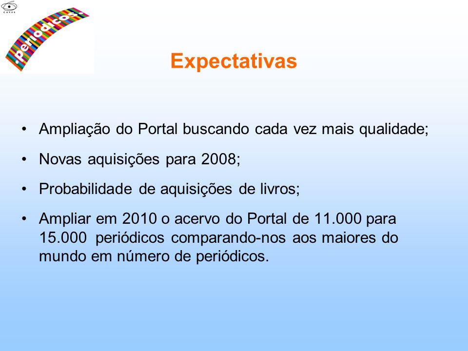 Expectativas Ampliação do Portal buscando cada vez mais qualidade; Novas aquisições para 2008; Probabilidade de aquisições de livros; Ampliar em 2010