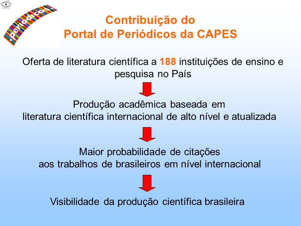 Oferta de literatura científica a 188 instituições de ensino e pesquisa no País Produção acadêmica baseada em literatura científica internacional de a