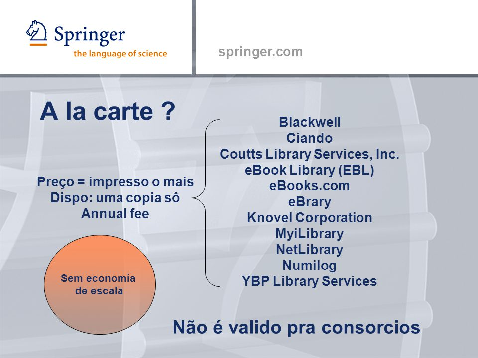 springer.com A la carte . Blackwell Ciando Coutts Library Services, Inc.