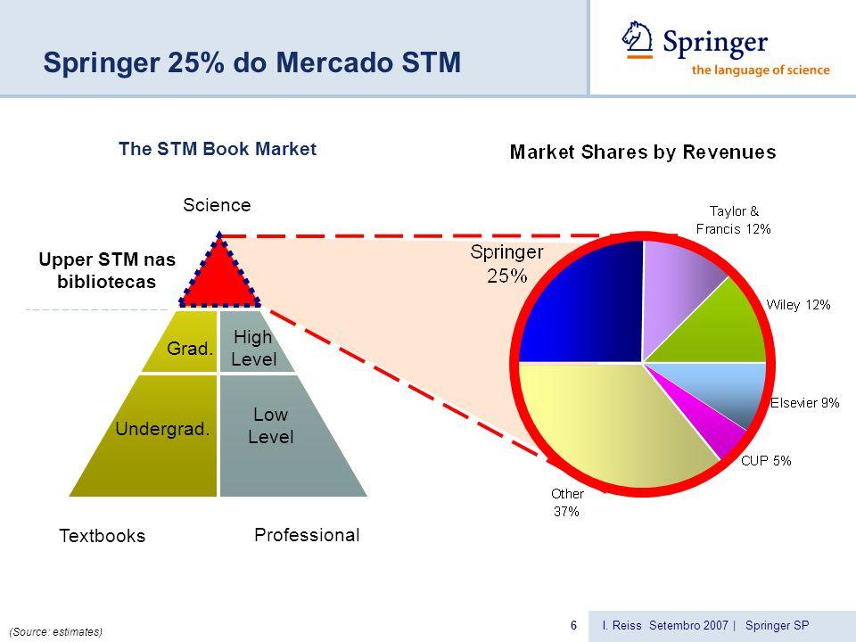 I. Reiss Setembro 2007 | Springer SP17 Springer eBooks…Research Evolved. Introducing…