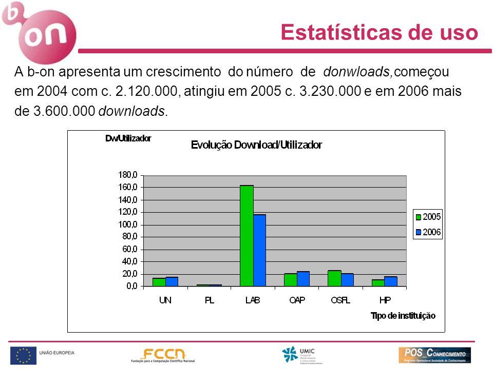 Estatísticas de uso A b-on apresenta um crescimento do número de donwloads,começou em 2004 com c.