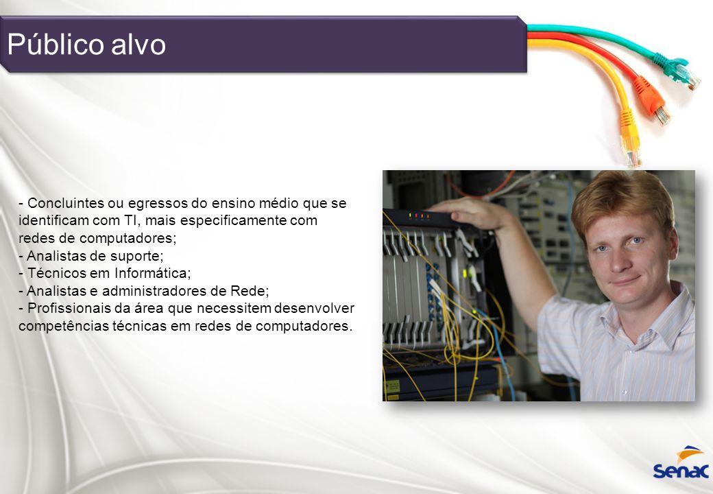- Concluintes ou egressos do ensino médio que se identificam com TI, mais especificamente com redes de computadores; - Analistas de suporte; - Técnico