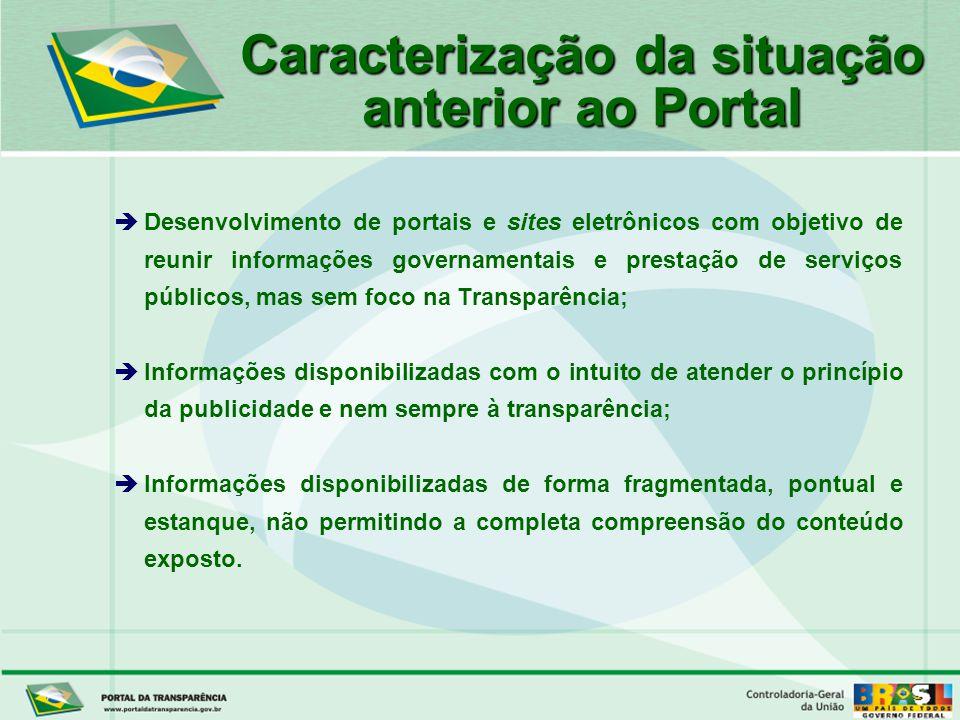 Controladoria-Geral da União Caracterização da situação anterior ao Portal è èDesenvolvimento de portais e sites eletrônicos com objetivo de reunir in