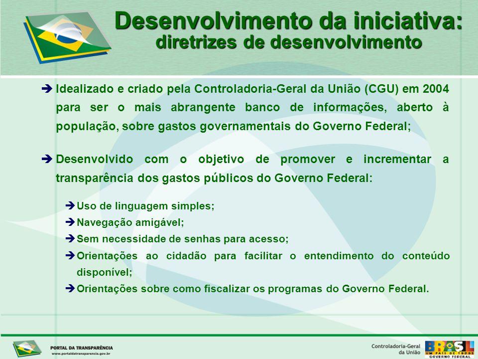 Controladoria-Geral da União Desenvolvimento da iniciativa: diretrizes de desenvolvimento è èIdealizado e criado pela Controladoria-Geral da União (CG