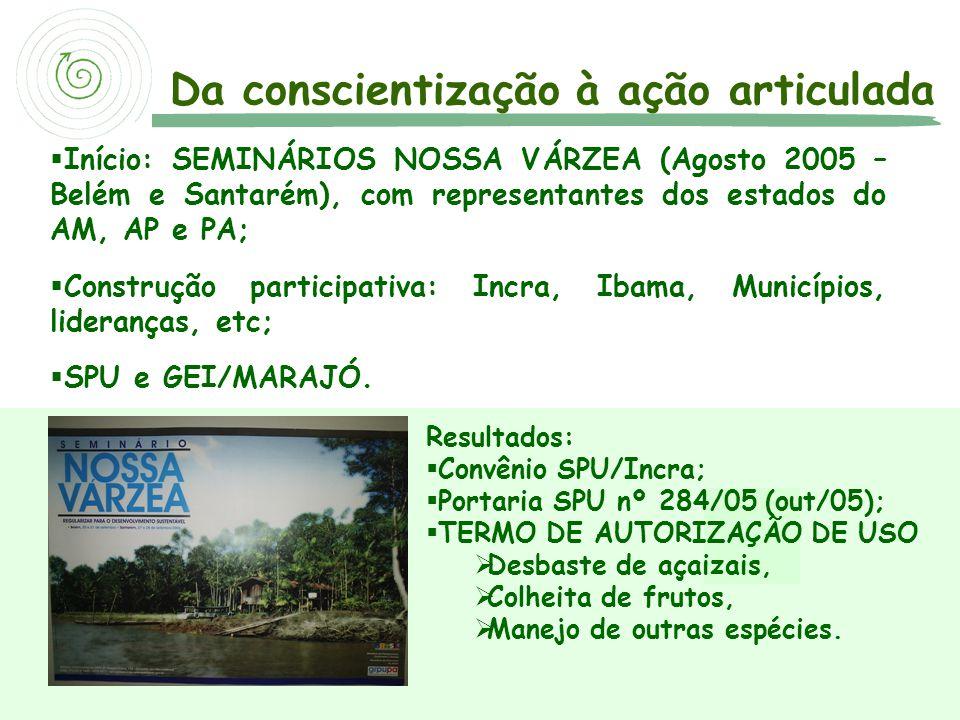  Início: SEMINÁRIOS NOSSA VÁRZEA (Agosto 2005 – Belém e Santarém), com representantes dos estados do AM, AP e PA;  Construção participativa: Incra,