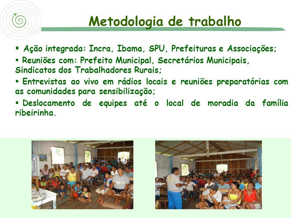  Ação integrada: Incra, Ibama, SPU, Prefeituras e Associações;  Reuniões com: Prefeito Municipal, Secretários Municipais, Sindicatos dos Trabalhador