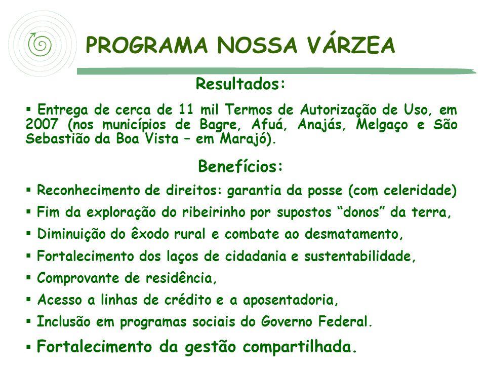 PROGRAMA NOSSA VÁRZEA Resultados:  Entrega de cerca de 11 mil Termos de Autorização de Uso, em 2007 (nos municípios de Bagre, Afuá, Anajás, Melgaço e