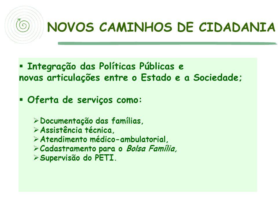 NOVOS CAMINHOS DE CIDADANIA  Integração das Políticas Públicas e novas articulações entre o Estado e a Sociedade;  Oferta de serviços como:  Docume