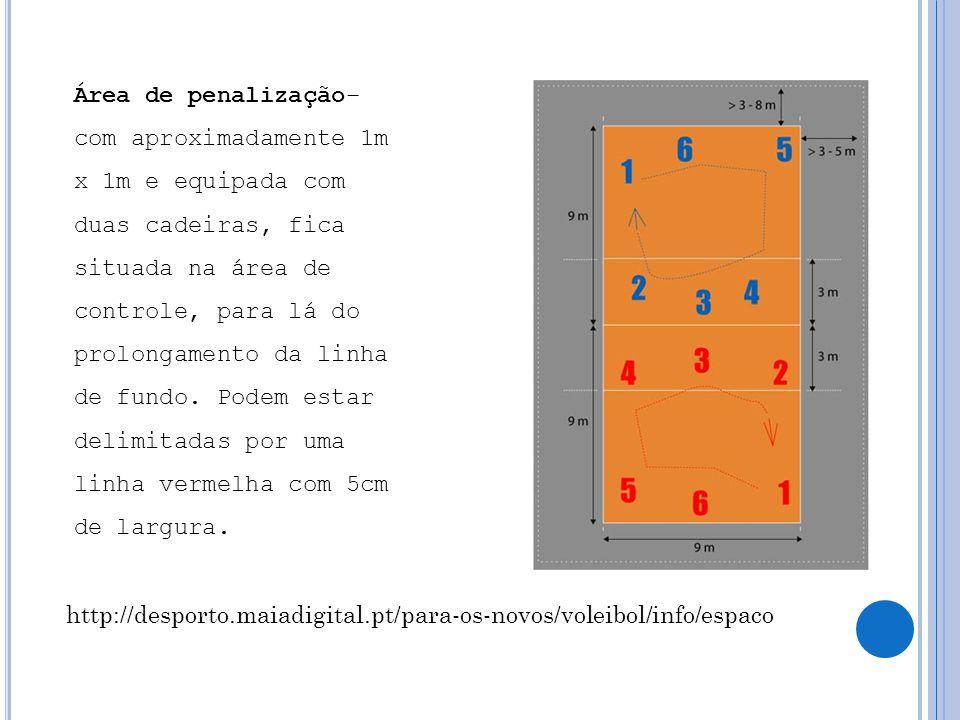 Área de penalização– com aproximadamente 1m x 1m e equipada com duas cadeiras, fica situada na área de controle, para lá do prolongamento da linha de fundo.