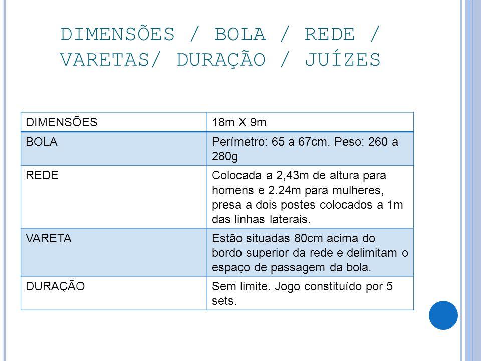 DIMENSÕES / BOLA / REDE / VARETAS/ DURAÇÃO / JUÍZES DIMENSÕES18m X 9m BOLAPerímetro: 65 a 67cm.
