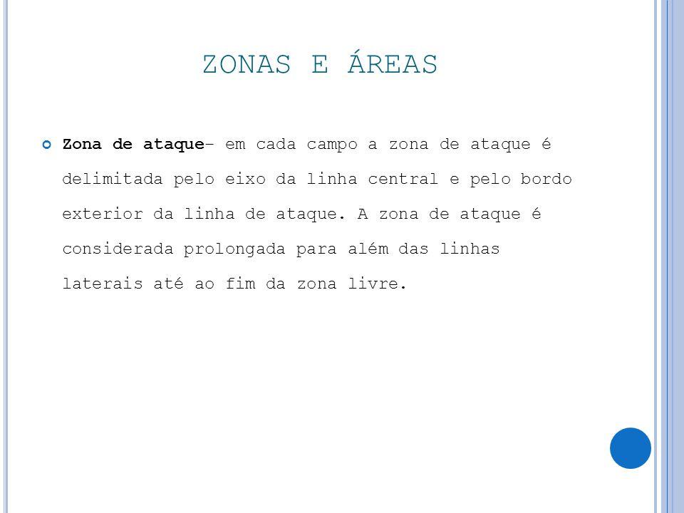 ZONAS E ÁREAS Zona de ataque– em cada campo a zona de ataque é delimitada pelo eixo da linha central e pelo bordo exterior da linha de ataque.