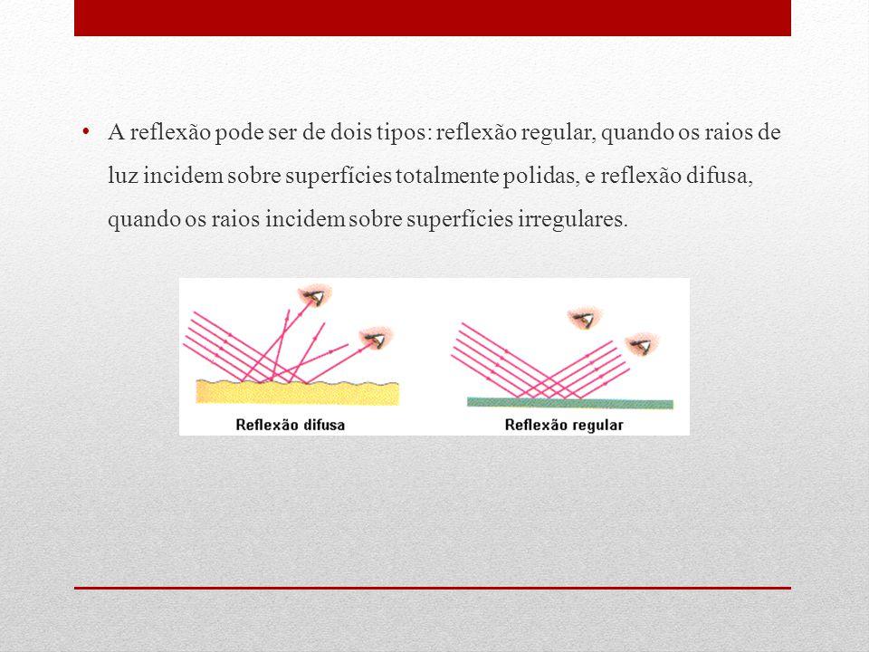 A reflexão pode ser de dois tipos: reflexão regular, quando os raios de luz incidem sobre superfícies totalmente polidas, e reflexão difusa, quando os raios incidem sobre superfícies irregulares.