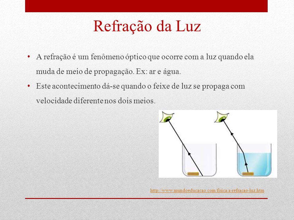 Refração da Luz A refração é um fenômeno óptico que ocorre com a luz quando ela muda de meio de propagação.