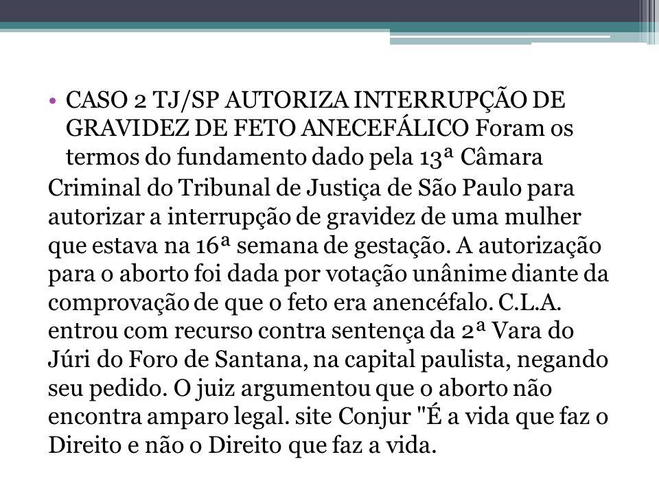 CASO 2 TJ/SP AUTORIZA INTERRUPÇÃO DE GRAVIDEZ DE FETO ANECEFÁLICO Foram os termos do fundamento dado pela 13ª Câmara Criminal do Tribunal de Justiça de São Paulo para autorizar a interrupção de gravidez de uma mulher que estava na 16ª semana de gestação.