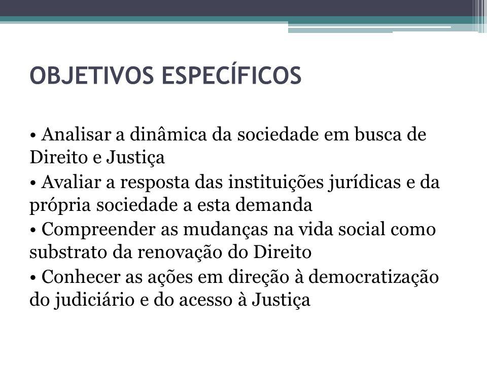 OBJETIVOS ESPECÍFICOS Analisar a dinâmica da sociedade em busca de Direito e Justiça Avaliar a resposta das instituições jurídicas e da própria socied