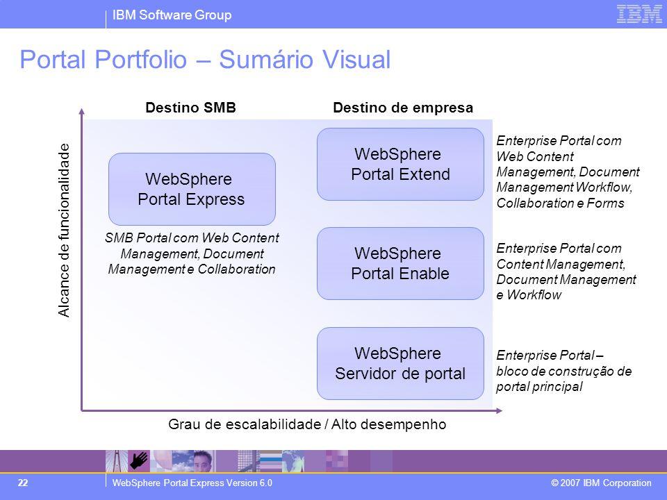 IBM Software Group WebSphere Portal Express Version 6.0 © 2007 IBM Corporation 22 Portal Portfolio – Sumário Visual Alcance de funcionalidade Grau de