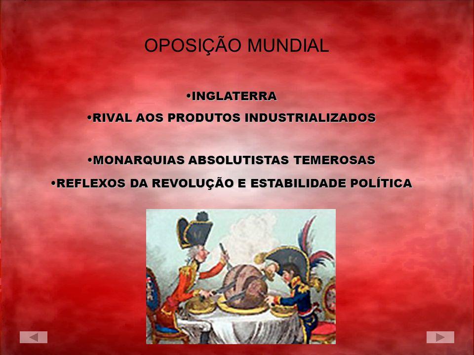 INGLATERRAINGLATERRA RIVAL AOS PRODUTOS INDUSTRIALIZADOSRIVAL AOS PRODUTOS INDUSTRIALIZADOS MONARQUIAS ABSOLUTISTAS TEMEROSASMONARQUIAS ABSOLUTISTAS T