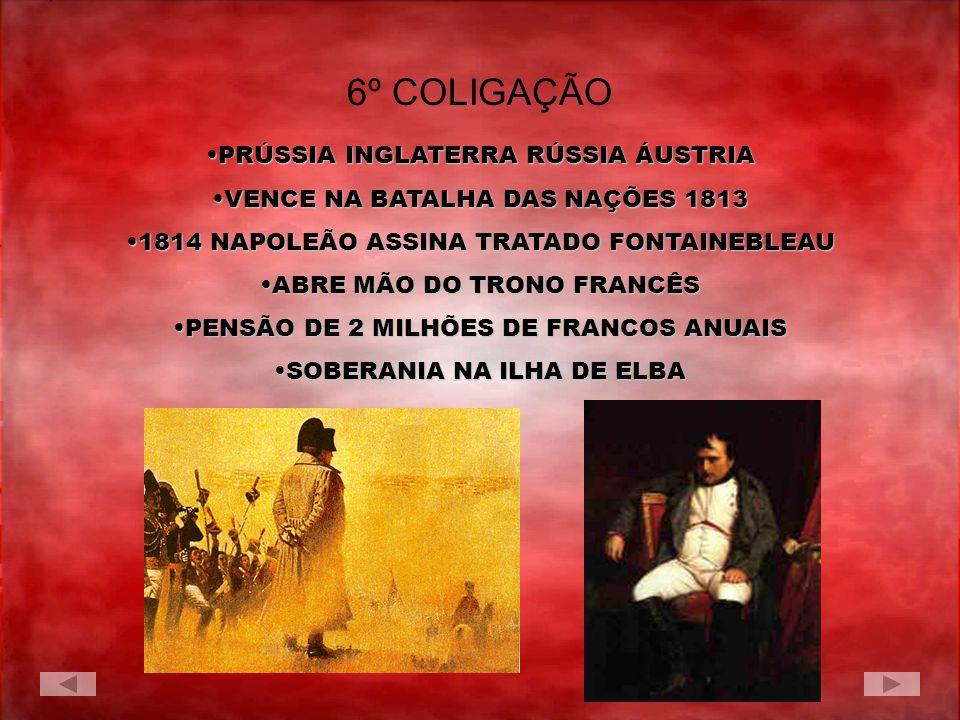 6º COLIGAÇÃO PRÚSSIA INGLATERRA RÚSSIA ÁUSTRIAPRÚSSIA INGLATERRA RÚSSIA ÁUSTRIA VENCE NA BATALHA DAS NAÇÕES 1813VENCE NA BATALHA DAS NAÇÕES 1813 1814