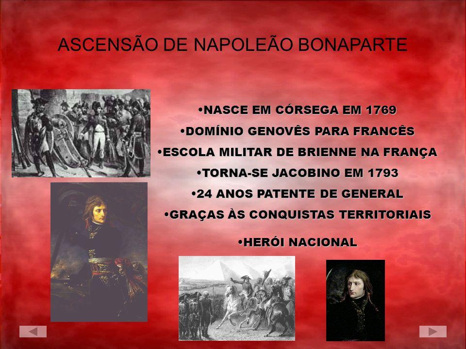 ASCENSÃO DE NAPOLEÃO BONAPARTE NASCE EM CÓRSEGA EM 1769NASCE EM CÓRSEGA EM 1769 DOMÍNIO GENOVÊS PARA FRANCÊSDOMÍNIO GENOVÊS PARA FRANCÊS ESCOLA MILITA