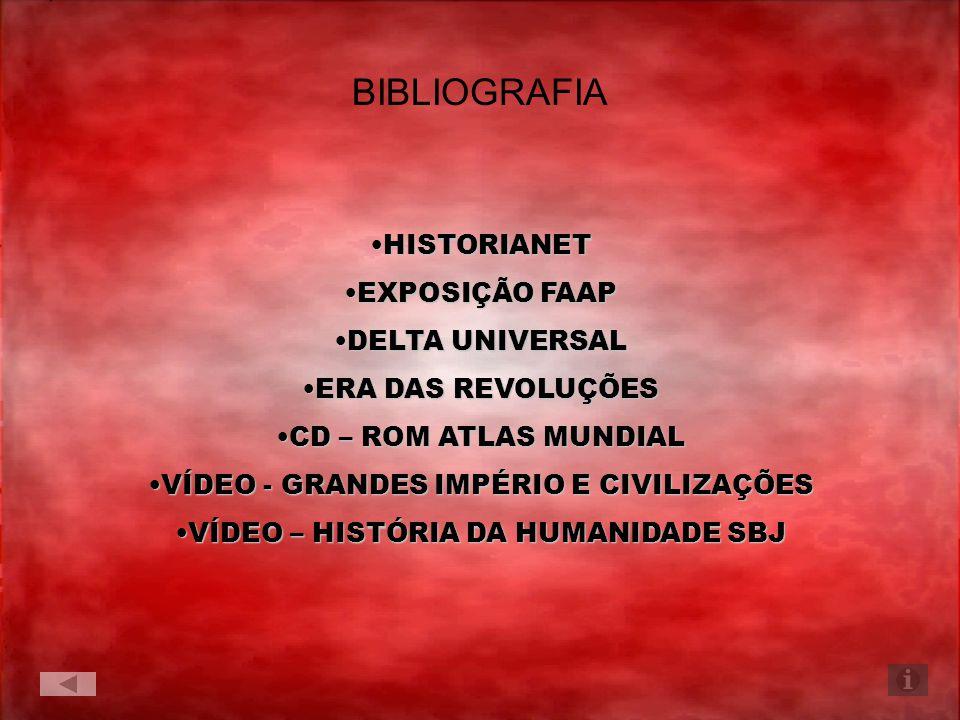 BIBLIOGRAFIA HISTORIANETHISTORIANET EXPOSIÇÃO FAAPEXPOSIÇÃO FAAP DELTA UNIVERSALDELTA UNIVERSAL ERA DAS REVOLUÇÕESERA DAS REVOLUÇÕES CD – ROM ATLAS MU