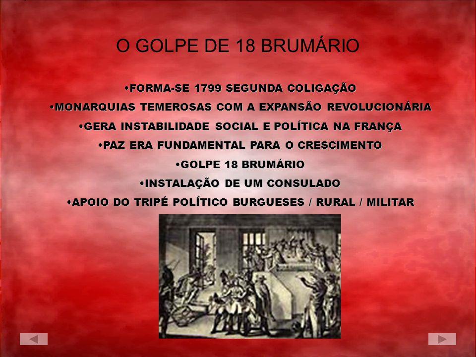 FORMA-SE 1799 SEGUNDA COLIGAÇÃOFORMA-SE 1799 SEGUNDA COLIGAÇÃO MONARQUIAS TEMEROSAS COM A EXPANSÃO REVOLUCIONÁRIAMONARQUIAS TEMEROSAS COM A EXPANSÃO R