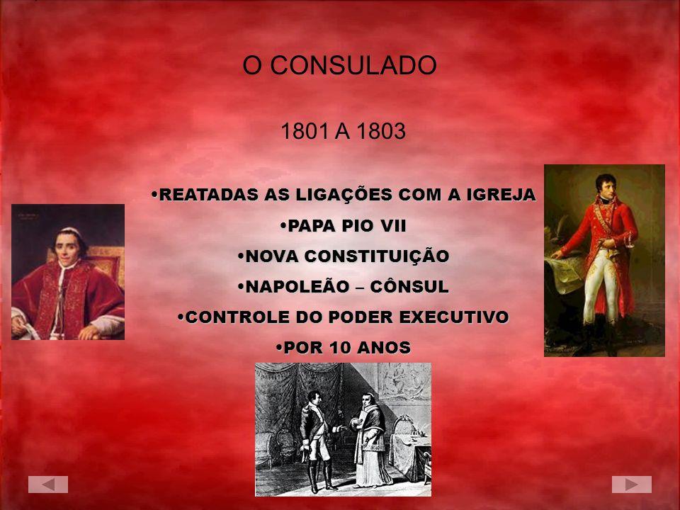 1801 A 1803 REATADAS AS LIGAÇÕES COM A IGREJAREATADAS AS LIGAÇÕES COM A IGREJA PAPA PIO VIIPAPA PIO VII NOVA CONSTITUIÇÃONOVA CONSTITUIÇÃO NAPOLEÃO –