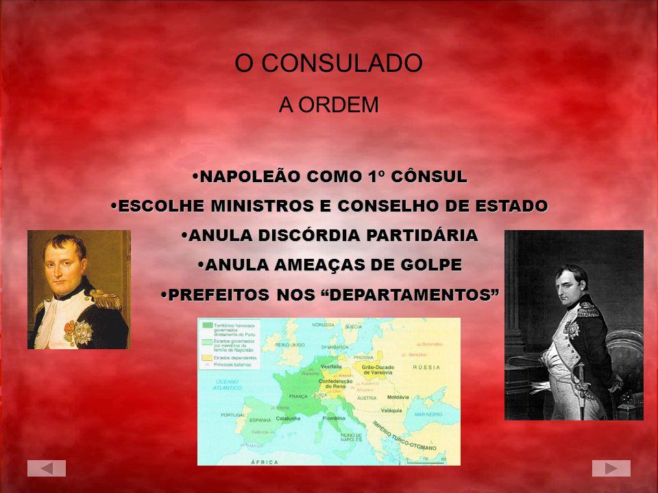 O CONSULADO A ORDEM NAPOLEÃO COMO 1º CÔNSULNAPOLEÃO COMO 1º CÔNSUL ESCOLHE MINISTROS E CONSELHO DE ESTADOESCOLHE MINISTROS E CONSELHO DE ESTADO ANULA
