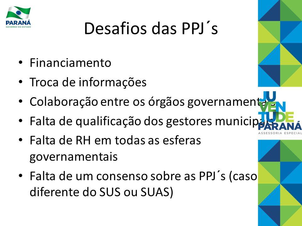 Desafios das PPJ´s Financiamento Troca de informações Colaboração entre os órgãos governamentais Falta de qualificação dos gestores municipais Falta d