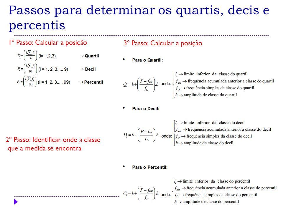 Passos para determinar os quartis, decis e percentis 1º Passo: Calcular a posição 2º Passo: Identificar onde a classe que a medida se encontra 3º Pass