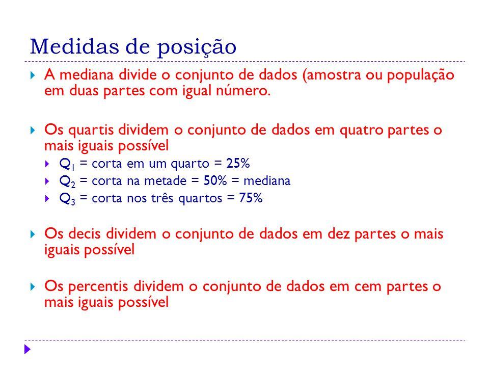 Como determinar a mediana e os quartis Para dados não agrupados Está na 3ª posição Q 1 =15 Mediana Q2Q2 Amostra: 6, 47, 49, 15, 42, 41, 7, 39, 43, 40, 36 Amostra Ordenada: 6, 7, 15, 36, 39, 40, 41, 42, 43, 47, 49 Q3Q3 Q1Q1 Está na 6ª posição Q 2 =40 Está na 9ª posição Q 3 =43