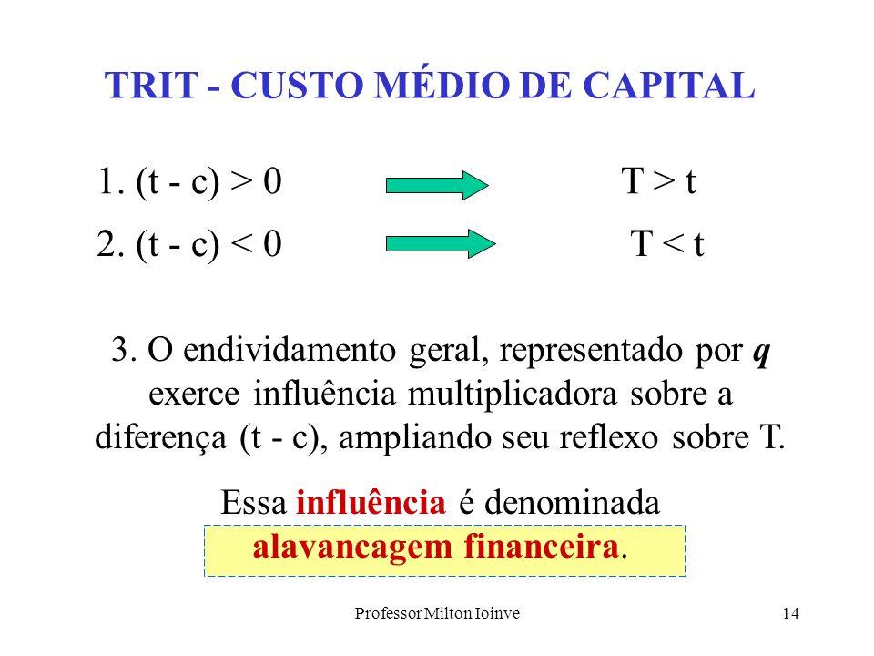 Professor Milton Ioinve13 TRIT - CUSTO MÉDIO DE CAPITAL Equação (1): TRIT (t) é uma ponderação entre o custo de capital próprio - T*p - e o custo de capital de terceiros - c*e.