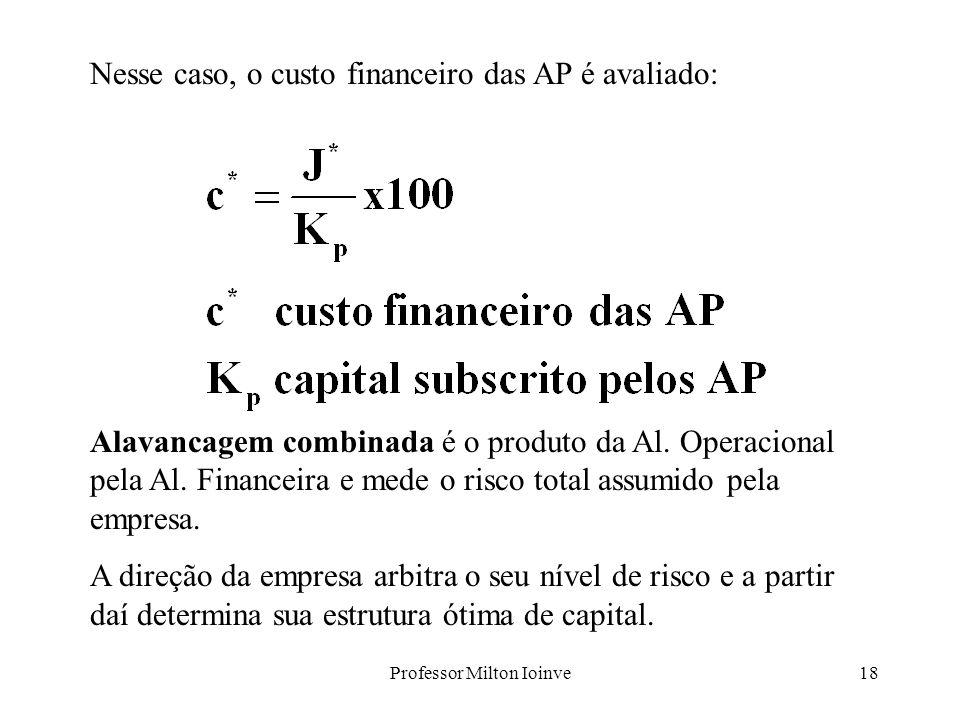 Professor Milton Ioinve17 CONSIDERAÇÕES SOBRE A ALAVANCAGEM FINANCEIRA 01.