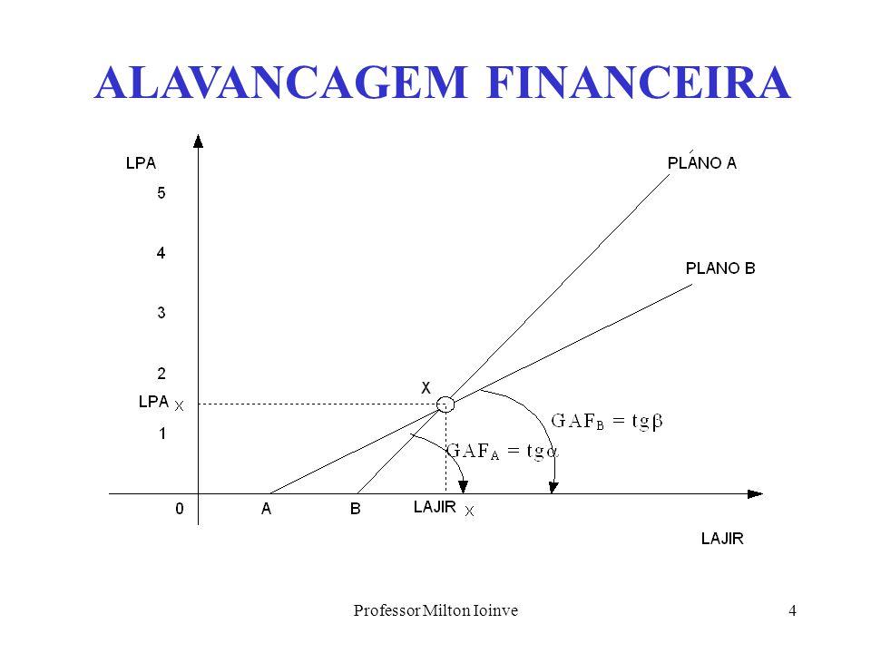 Professor Milton Ioinve4 ALAVANCAGEM FINANCEIRA