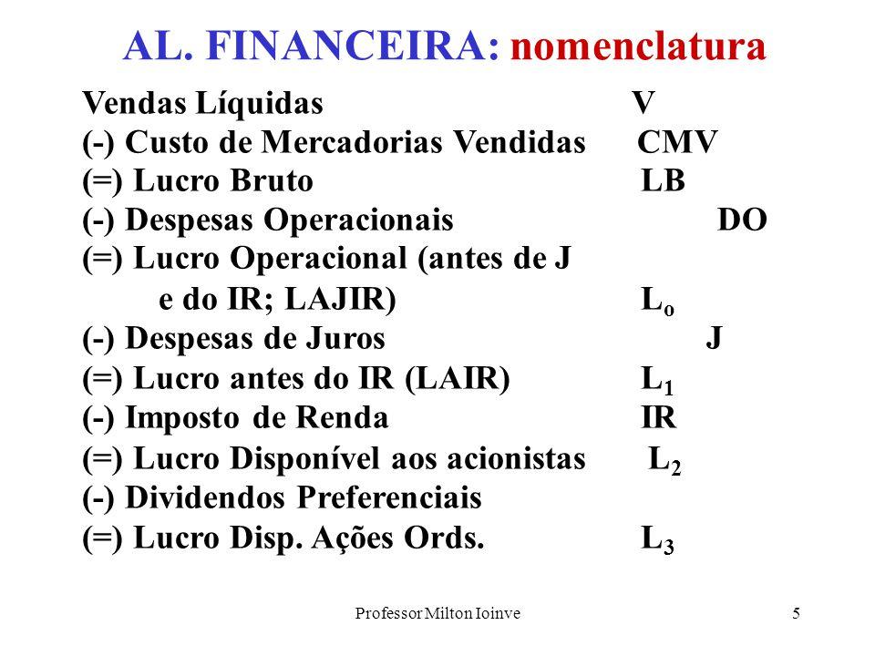 Professor Milton Ioinve15 q =9,0 q =1,4 q =1,0 Taxa de Retorno ao acionista antes do IR versus custo da dívida