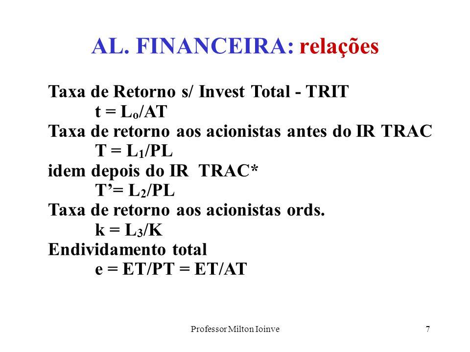 Professor Milton Ioinve7 Taxa de Retorno s/ Invest Total - TRIT t = L o /AT Taxa de retorno aos acionistas antes do IR TRAC T = L 1 /PL idem depois do IR TRAC* T'= L 2 /PL Taxa de retorno aos acionistas ords.