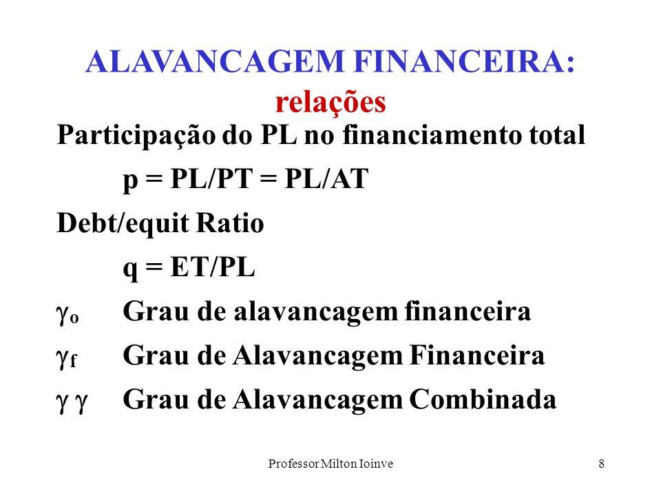 Professor Milton Ioinve18 Nesse caso, o custo financeiro das AP é avaliado: Alavancagem combinada é o produto da Al.