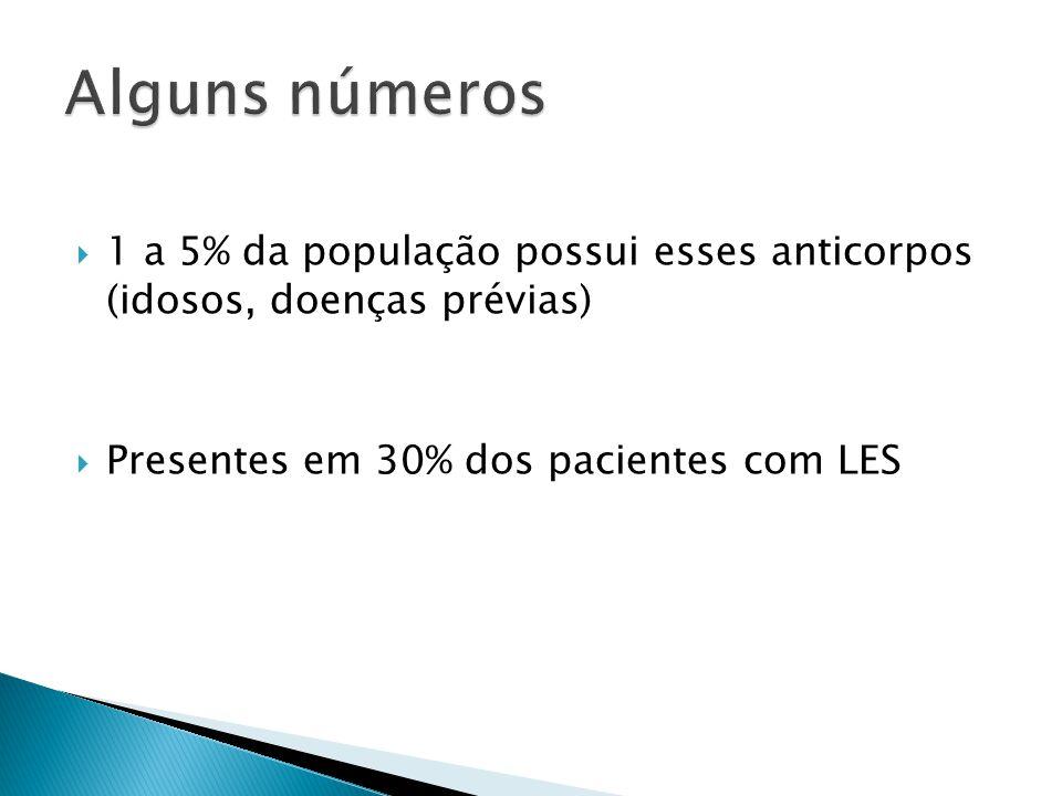  1 a 5% da população possui esses anticorpos (idosos, doenças prévias)  Presentes em 30% dos pacientes com LES