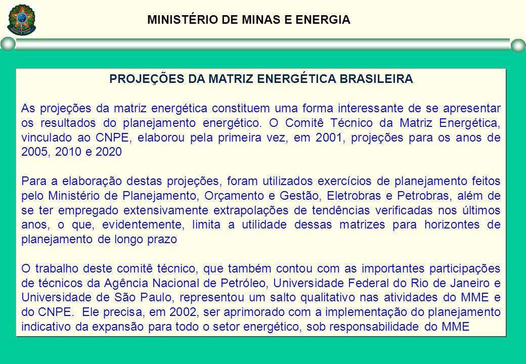 MINISTÉRIO DE MINAS E ENERGIA PROJEÇÕES DA MATRIZ ENERGÉTICA BRASILEIRA As projeções da matriz energética constituem uma forma interessante de se apre