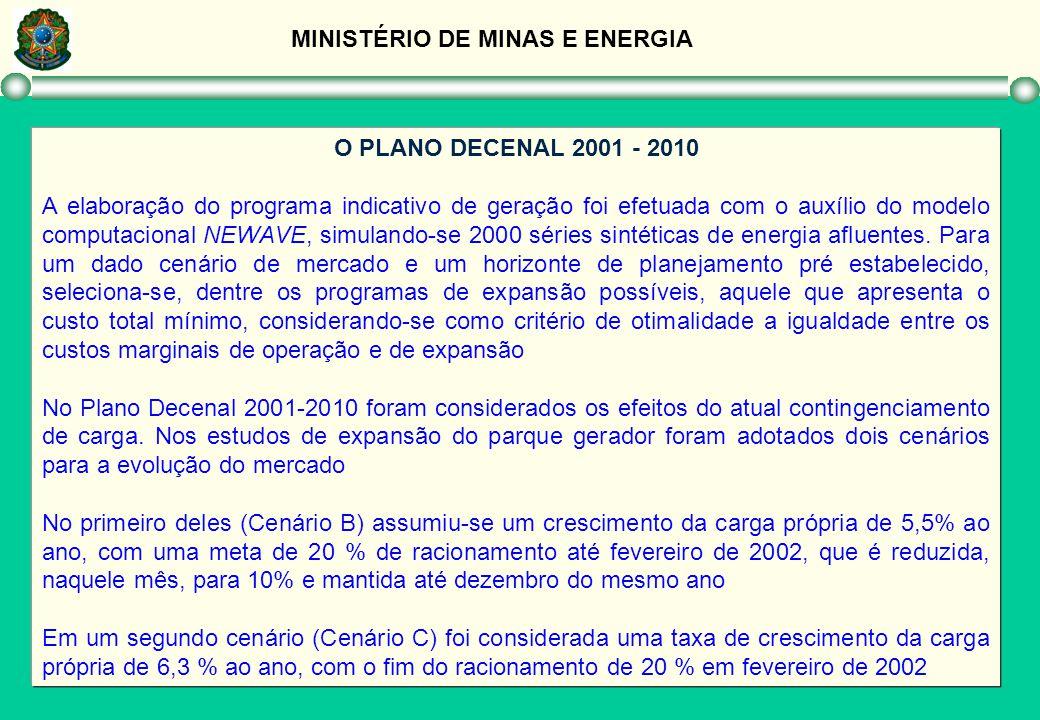 MINISTÉRIO DE MINAS E ENERGIA O PLANO DECENAL 2001 - 2010 A elaboração do programa indicativo de geração foi efetuada com o auxílio do modelo computac