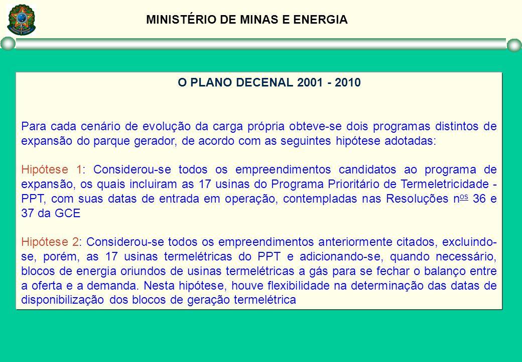 MINISTÉRIO DE MINAS E ENERGIA Plano Decenal 2001 - 2010: Número de novas usinas ou blocos de energia e capacidade instalada total, em MW A capacidade instalada considerada para a usina de Belo Monte é de 4.950 MW até 2010 Para as usinas de Itaipú, Tucuruí e Salto Santiago computou-se a capacidade instalada de suas ampliações, sem considerar nenhum delstas usinas, na Tabela, como um novo empreendimento