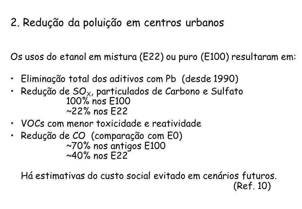 2. Redução da poluição em centros urbanos Os usos do etanol em mistura (E22) ou puro (E100) resultaram em: Eliminação total dos aditivos com Pb (desde