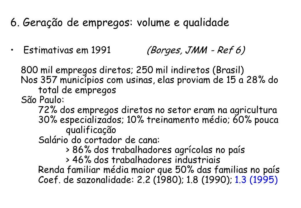 6. Geração de empregos: volume e qualidade Estimativas em 1991 (Borges, JMM - Ref 6) 800 mil empregos diretos; 250 mil indiretos (Brasil) Nos 357 muni