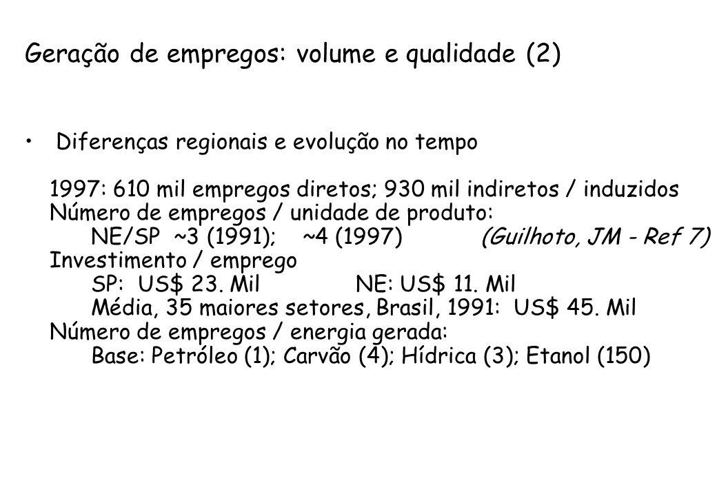 Geração de empregos: volume e qualidade (2) Diferenças regionais e evolução no tempo 1997: 610 mil empregos diretos; 930 mil indiretos / induzidos Núm