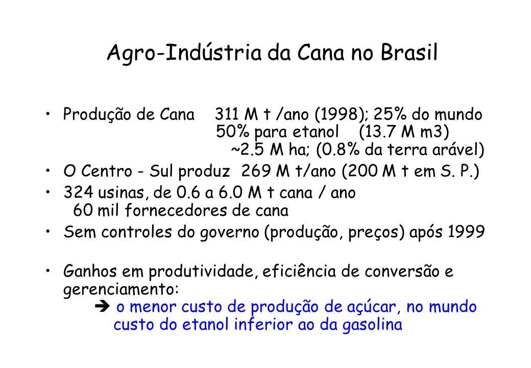 Agro-Indústria da Cana no Brasil Produção de Cana 311 M t /ano (1998); 25% do mundo 50% para etanol (13.7 M m3) ~2.5 M ha; (0.8% da terra arável) O Ce